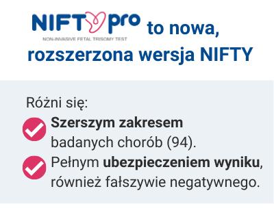 NIFTY pro nowa wersja nifty